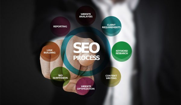 Website-Optimization-(SEO)